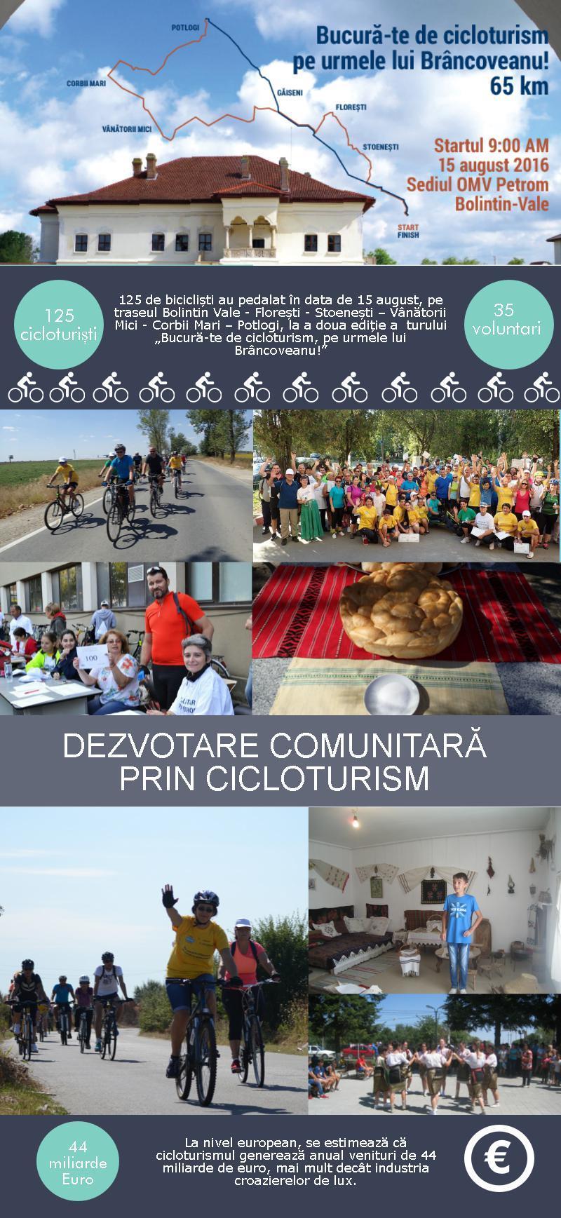 infografic - cicloturism-potlogi-august-2016