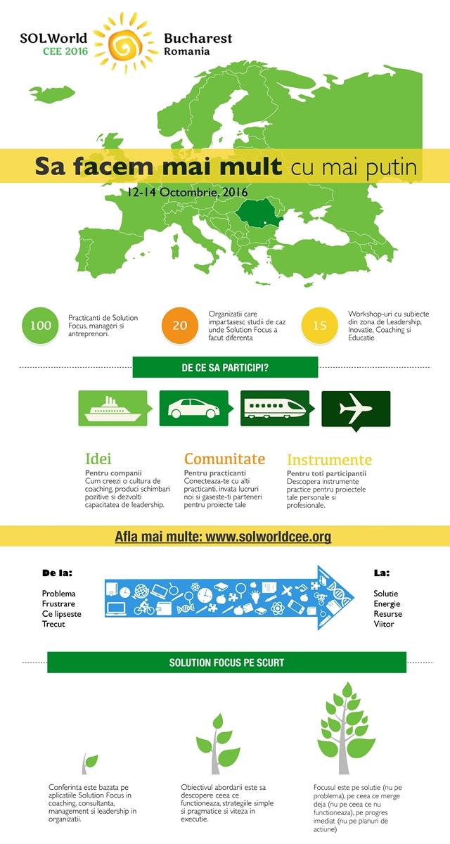 infographic-romana-2-page-001